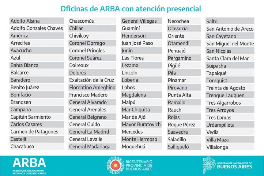 Cuáles son los noventa distritos en los que ARBA retomó la atención  presencial